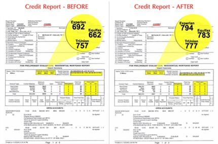 bad cedit loan